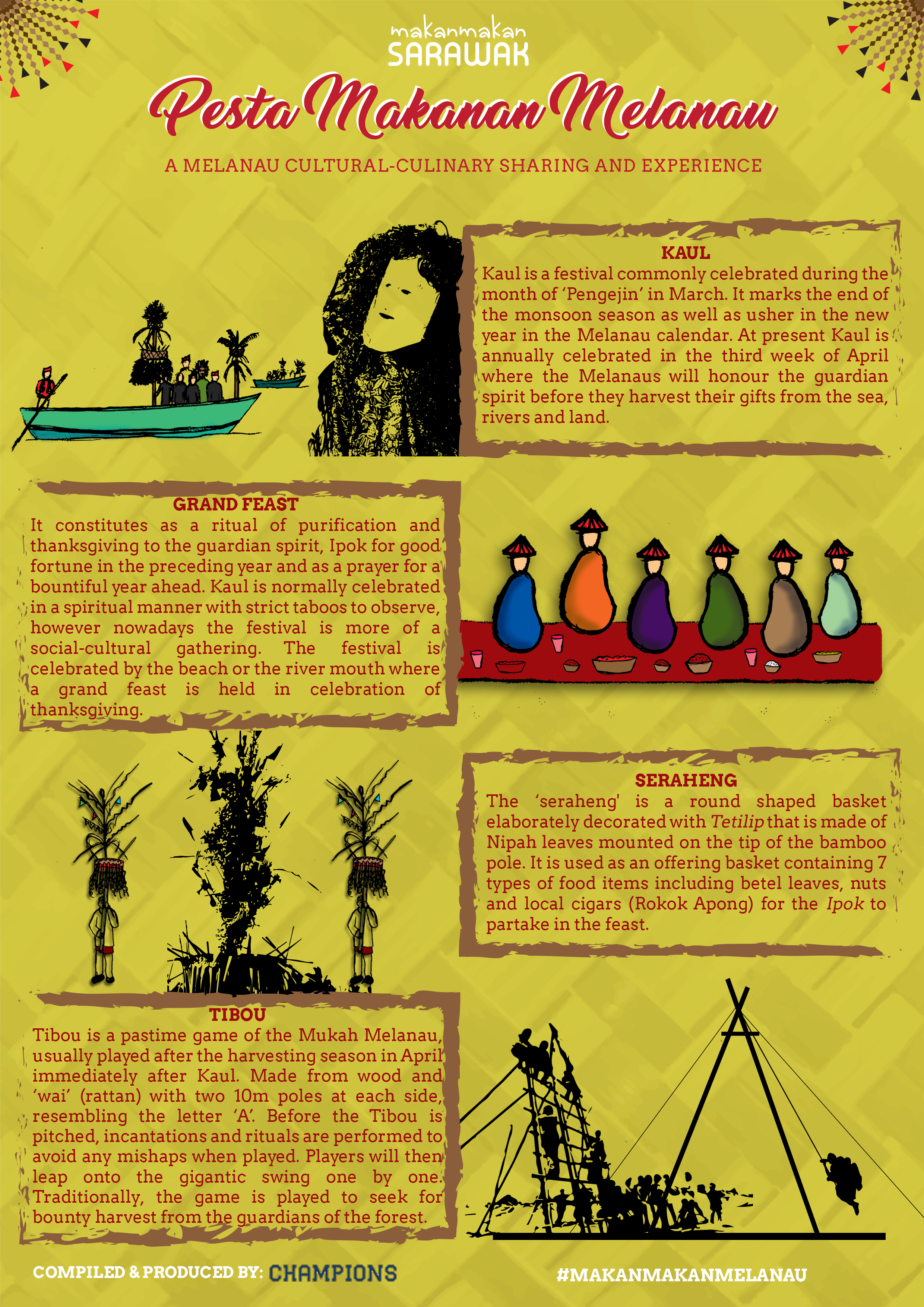 Infographic (Back)