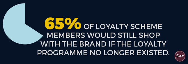 Source: Q15: When thinking about [brand], to what extent do you agree with each of the following? N=1071
