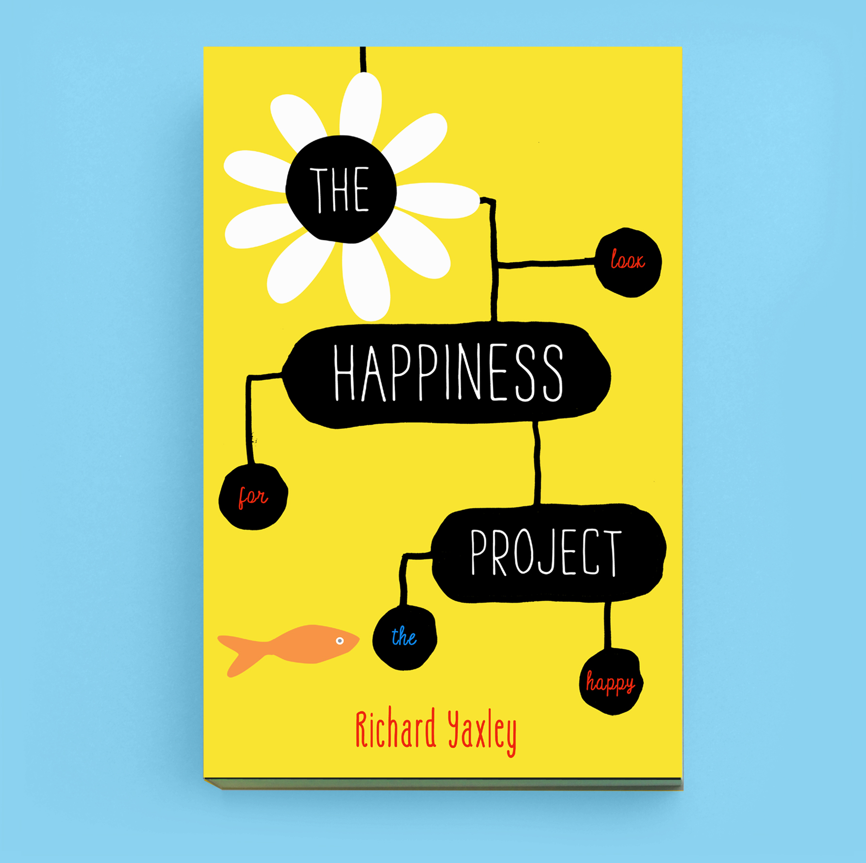 Happiness Project.jpg