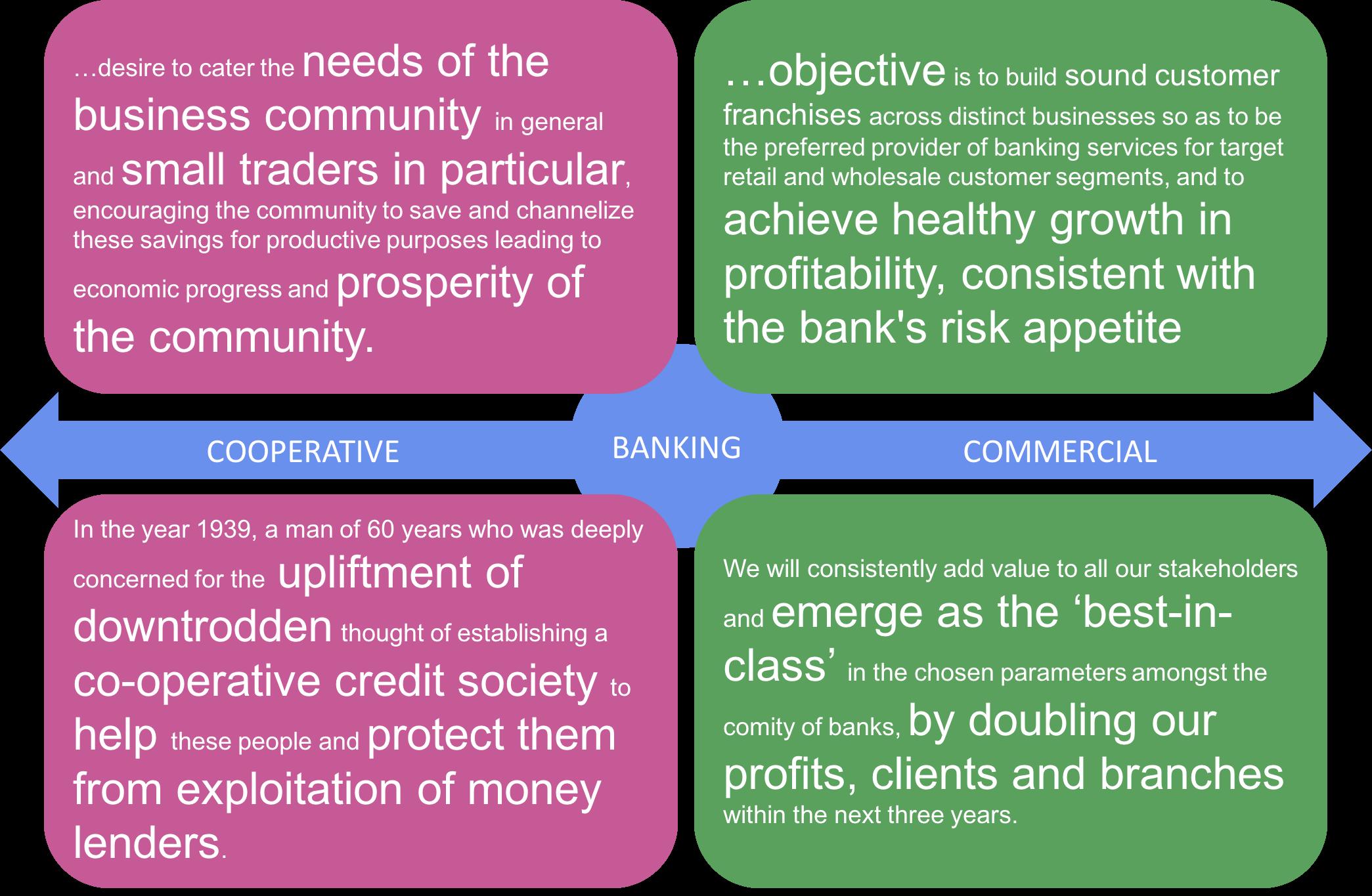 Nagrika_Blog_Banking.png