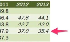 I_consumi_di_vino_pro-capite_nel_mondo_–_aggiornamento_2011_OIV___I_numeri_del_vino-dettaglio.jpg