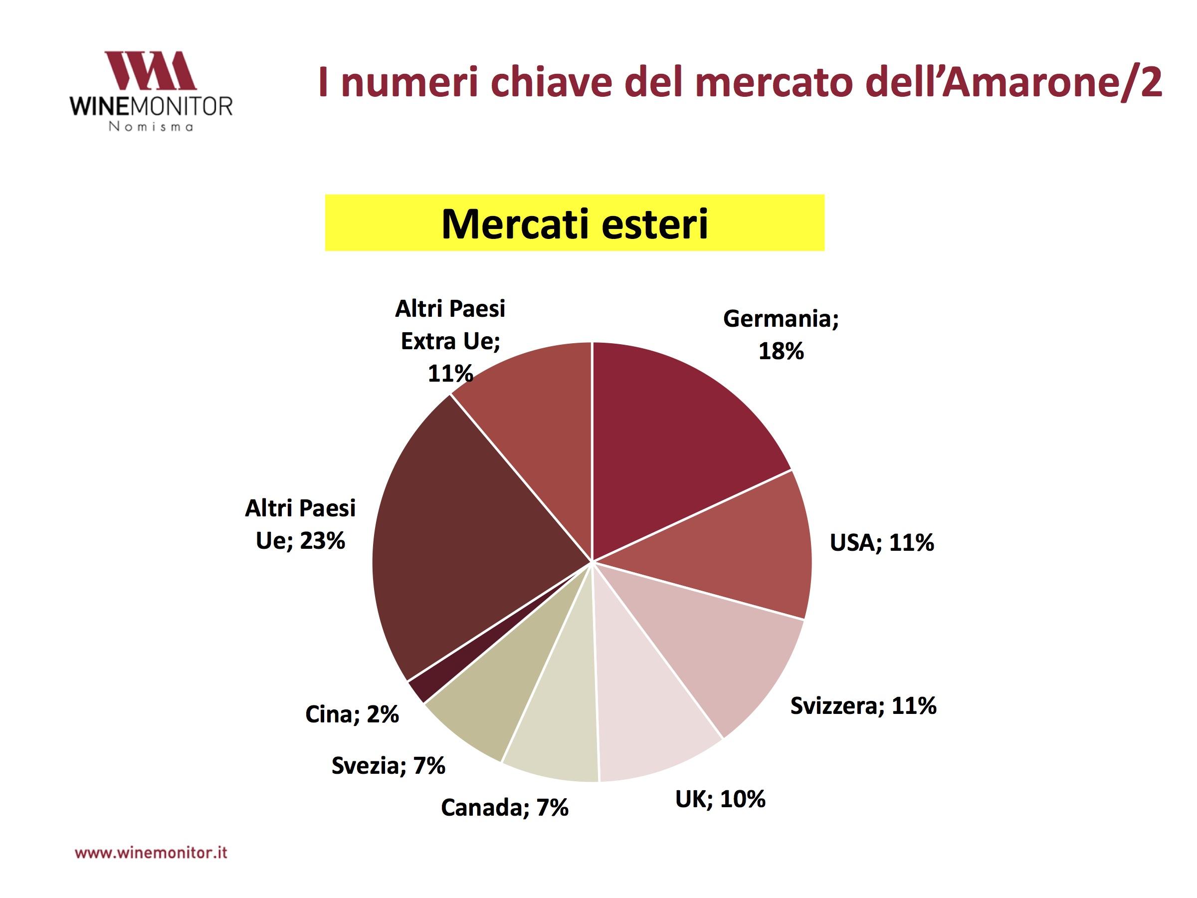 Amarone Key Facts 2017 #2.jpg