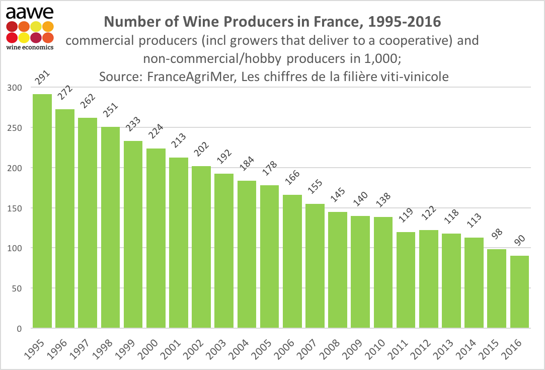 AAWE - winery disappearance in France #2.png