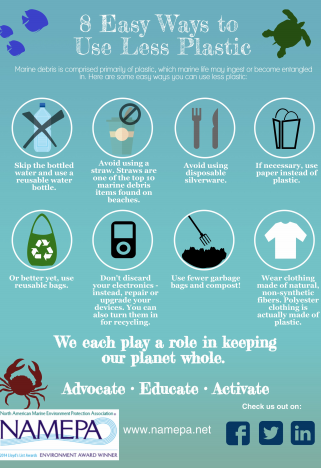 8 Easy Ways to Use Less Plastic