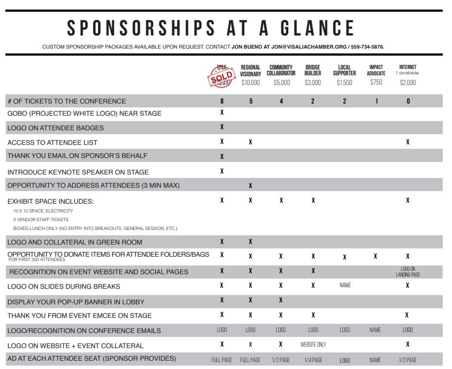 Impact Sponsorship - At a Glance.jpg