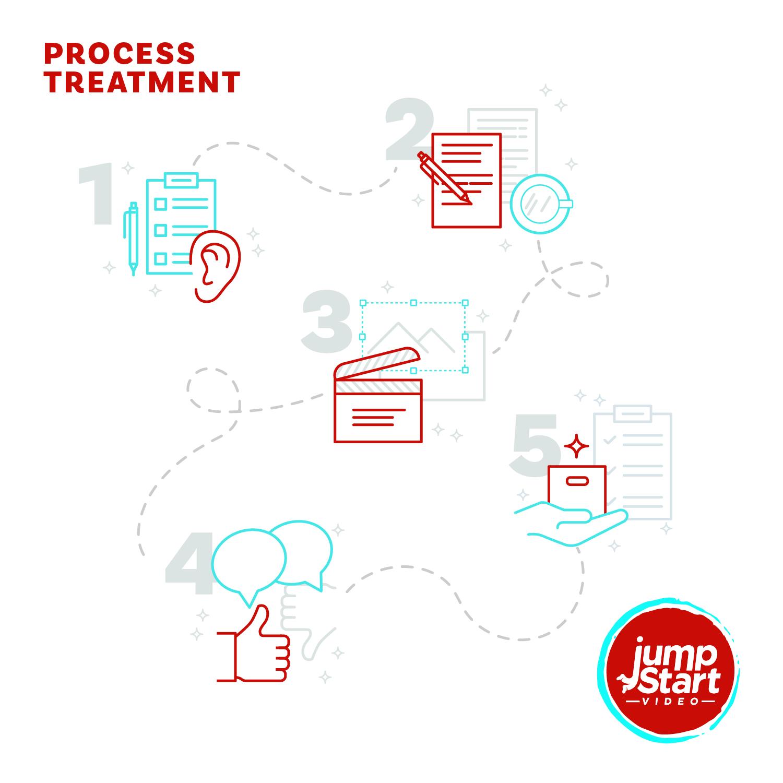 js-process.jpg