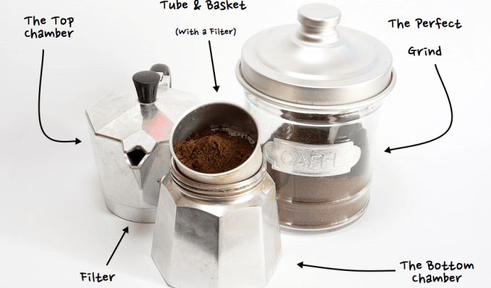 Source: www.homegrounds.co/best-coffee-for-moka-pots/