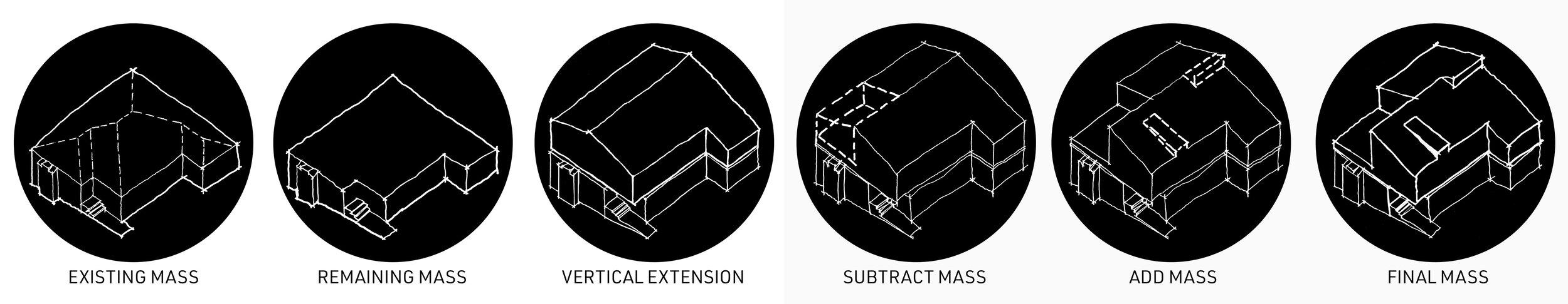 Form Diagram.jpg