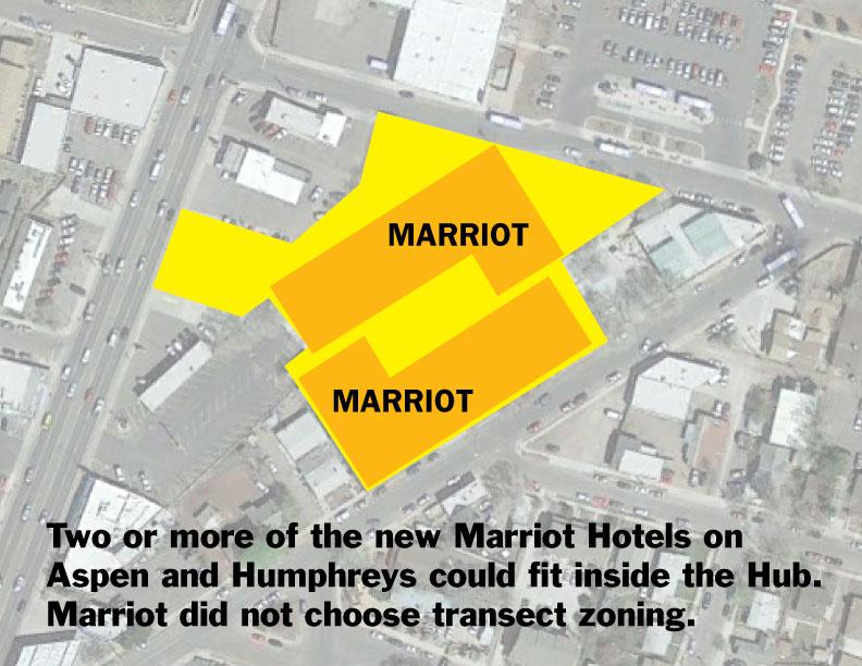 hub-w-marriot.jpg