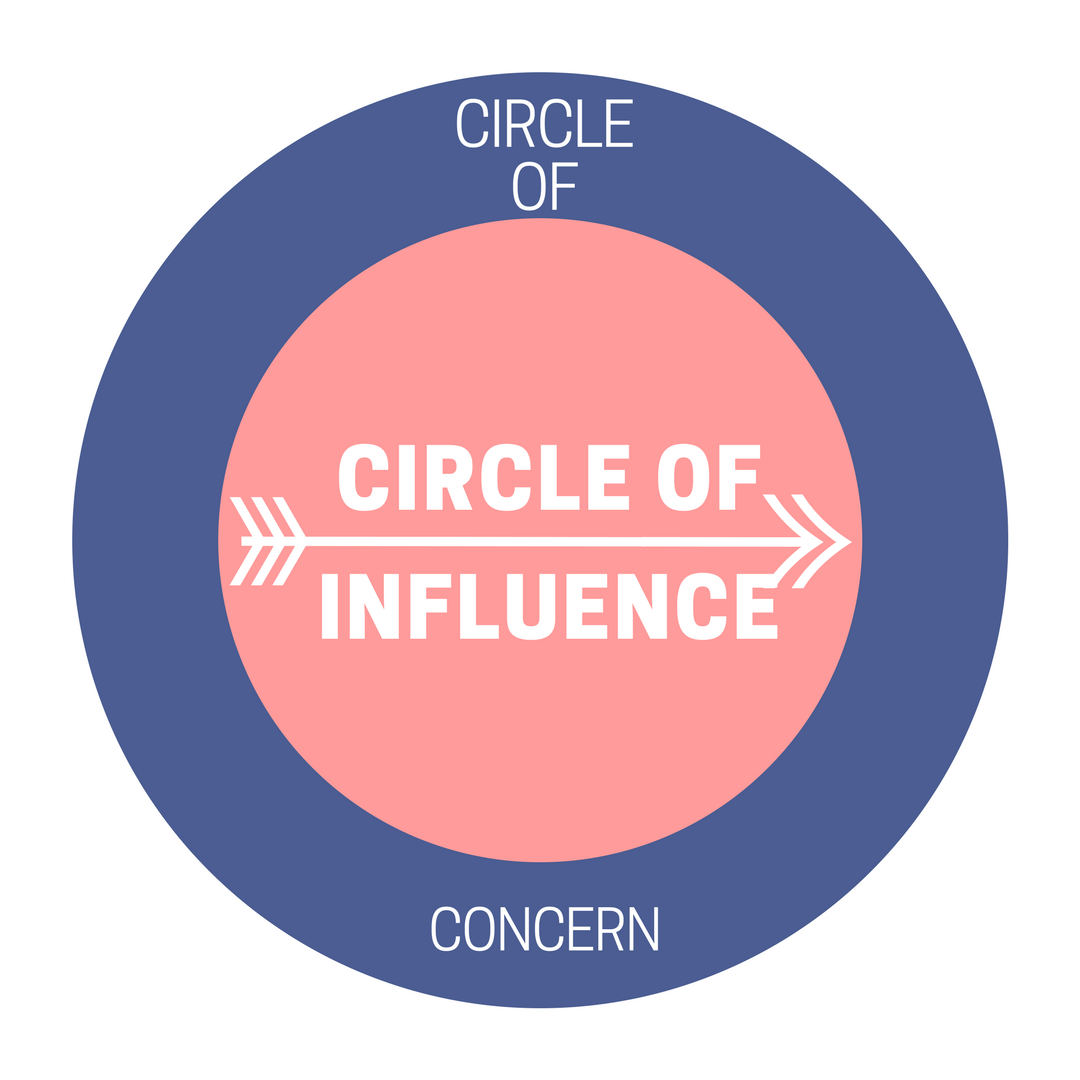 circle of Influence1.png