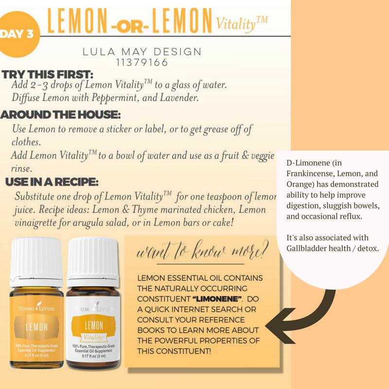 5-Lemon and Limonene.png