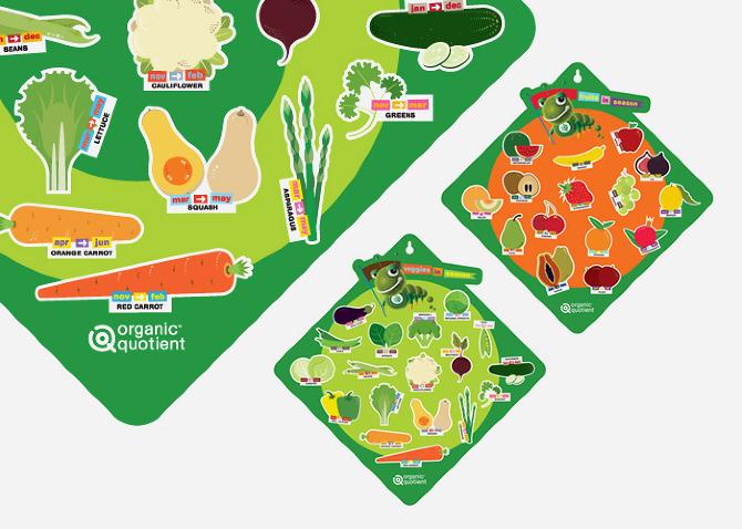 Marketing Communication / Fridge Magnet (fruit & vegetable season months