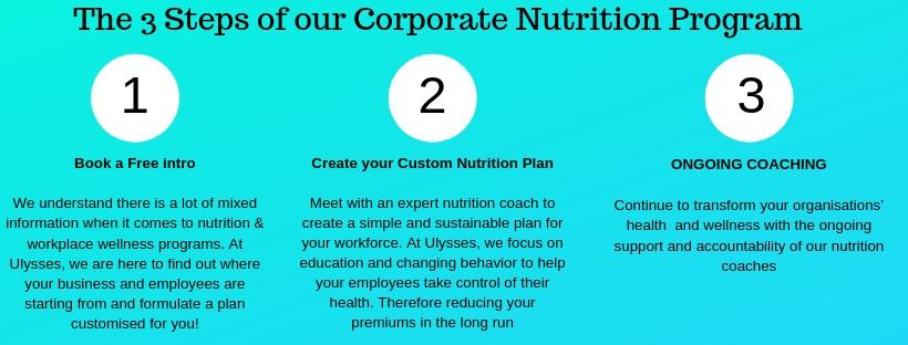 3 steps corporate.jpg