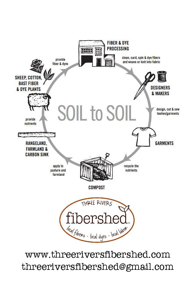 soil-to-soil postcard-front.jpg.png