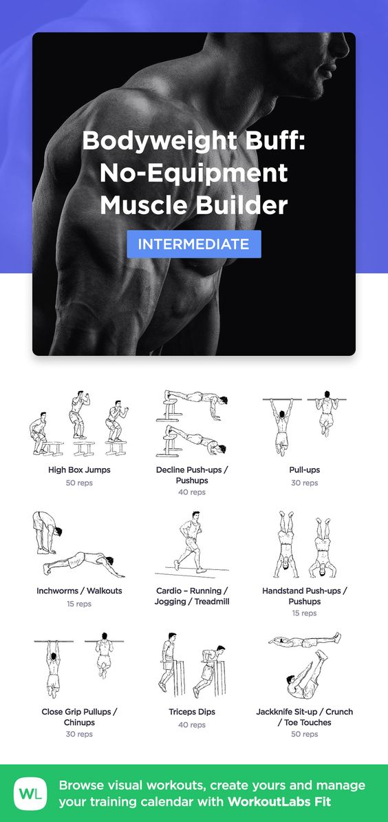 From:  workoutlabs.com