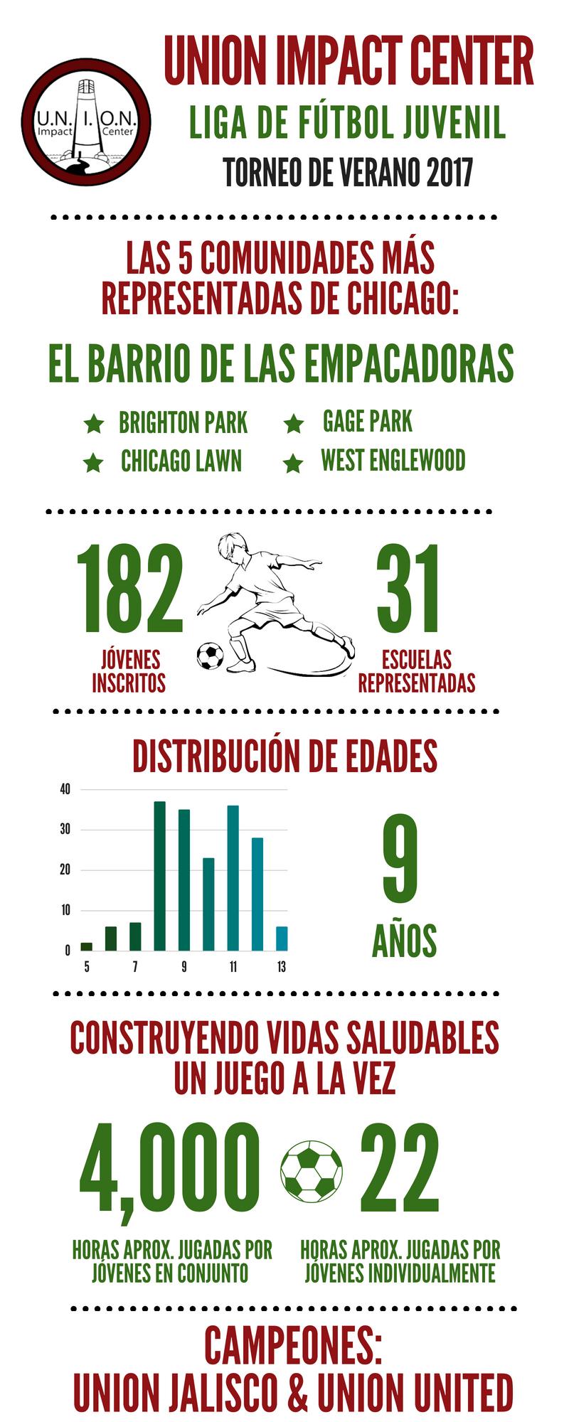 LIGA DE FUTBOL VERANO 2017 (1).jpg