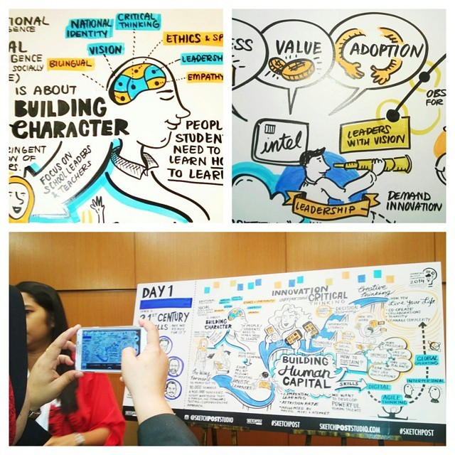 regram @sketchpoststudio It's all about the software at #imc2014! Thought-provoking discussions on leadership traits and critical skills workers need for #innovation. #sketchnotes #doodle #instaart