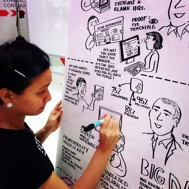 regram @uof Nice conference sketch notes on the fly... #nextbankasia #nbasg14