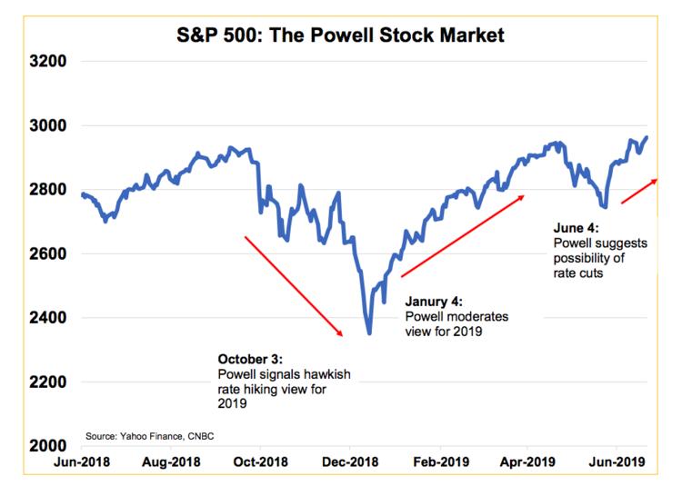 market graph.png