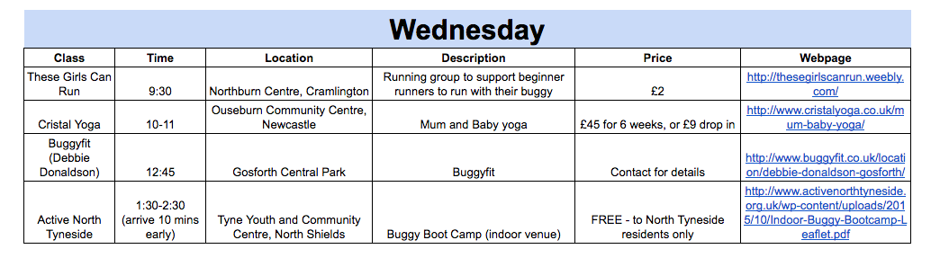 Baby-friendly exercise timetable Newcastle Gateshead North Tyneside no childcare Wednesday