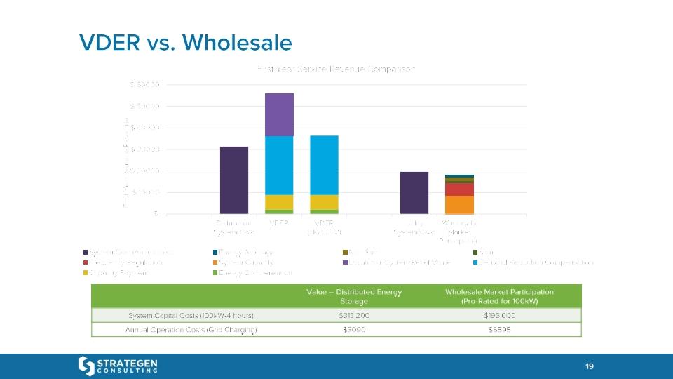 VDER vs. Wholesale - Final V2_019.jpg
