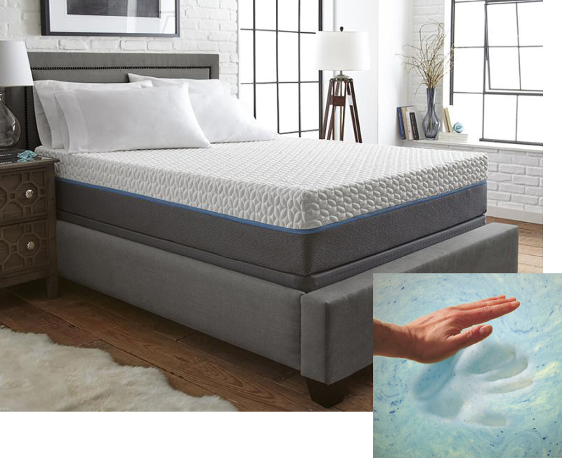Mattress Collections -
