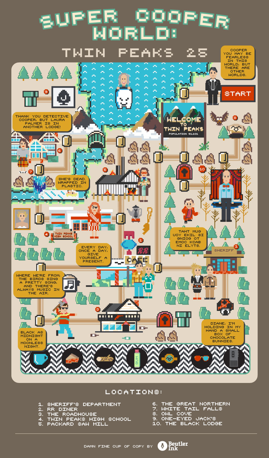 twinpeaks_infographic_design-v3 (1)