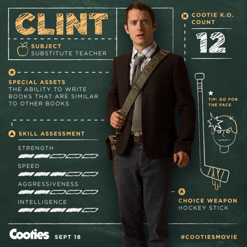 Beutler_Lionsgate_teacher-card_clint_v2-e1443560408202.png
