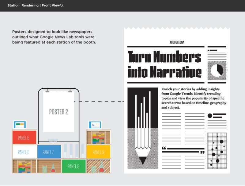 Google - News Lab — Beutler Ink