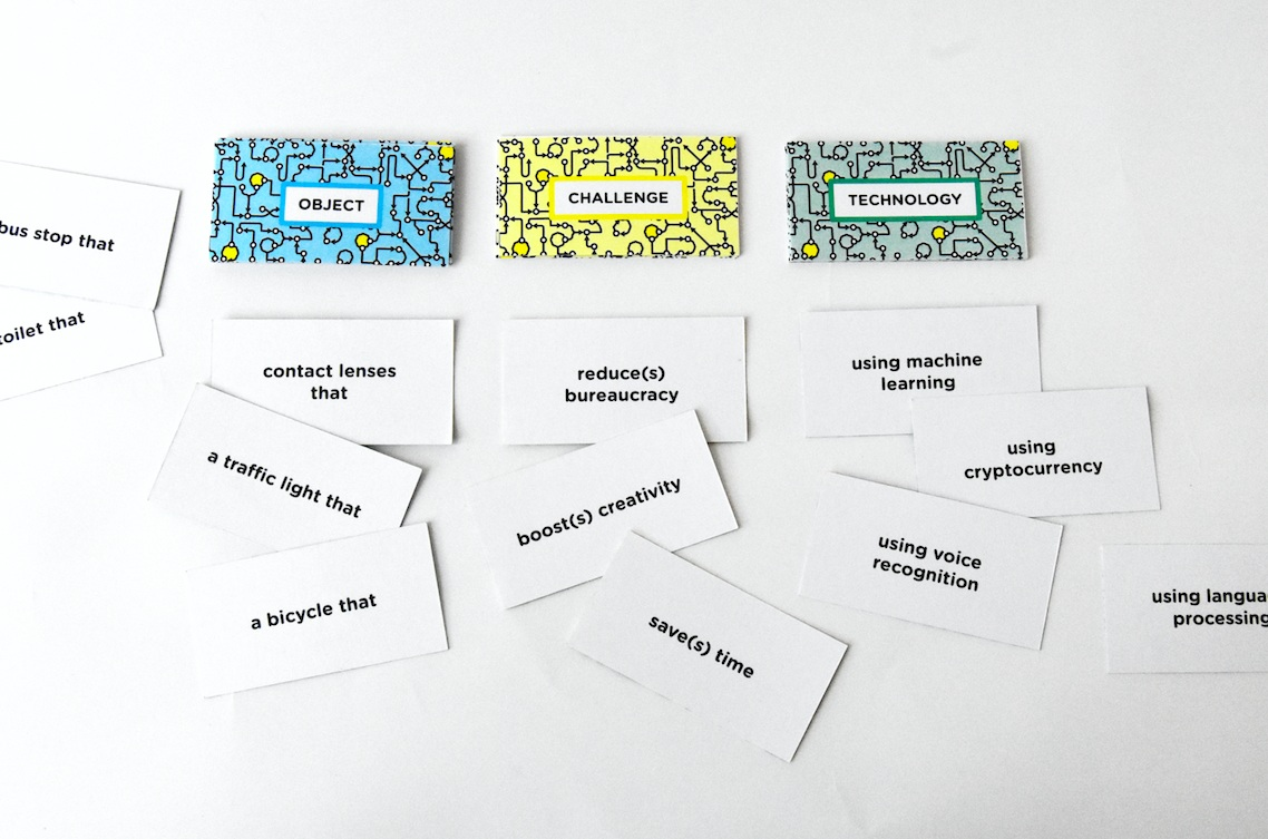 The Ideation Card Set