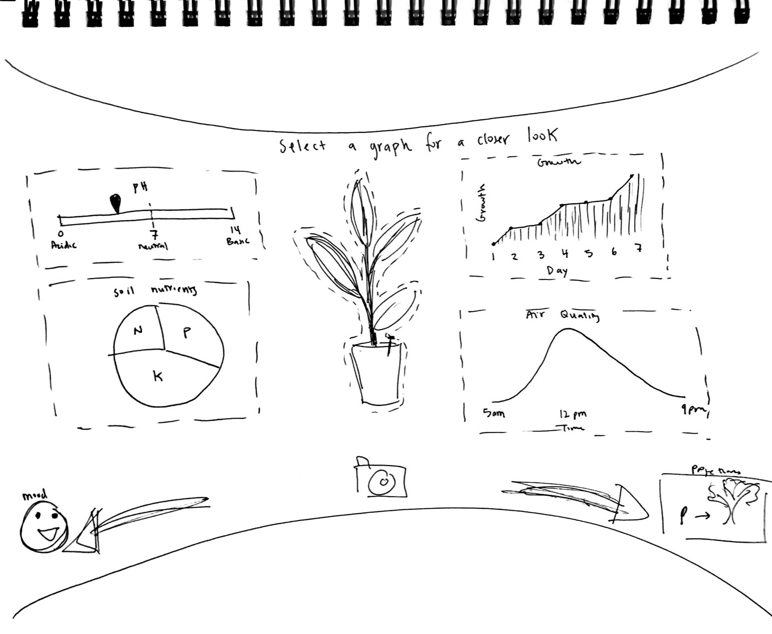 Plant care sketch ui 2.png