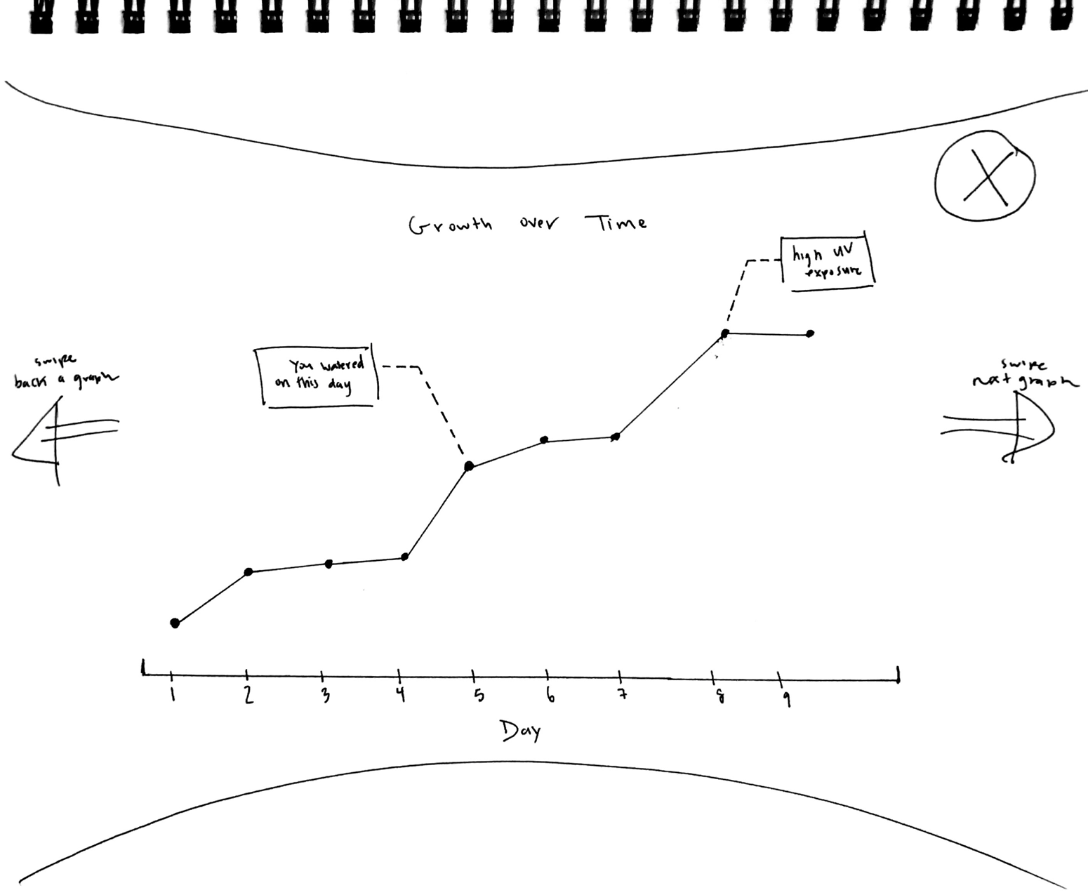 Plant care sketch ui 3.png