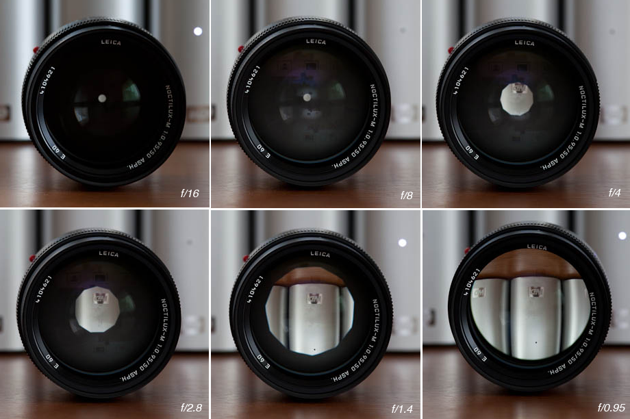 A visual explanation of Aperture