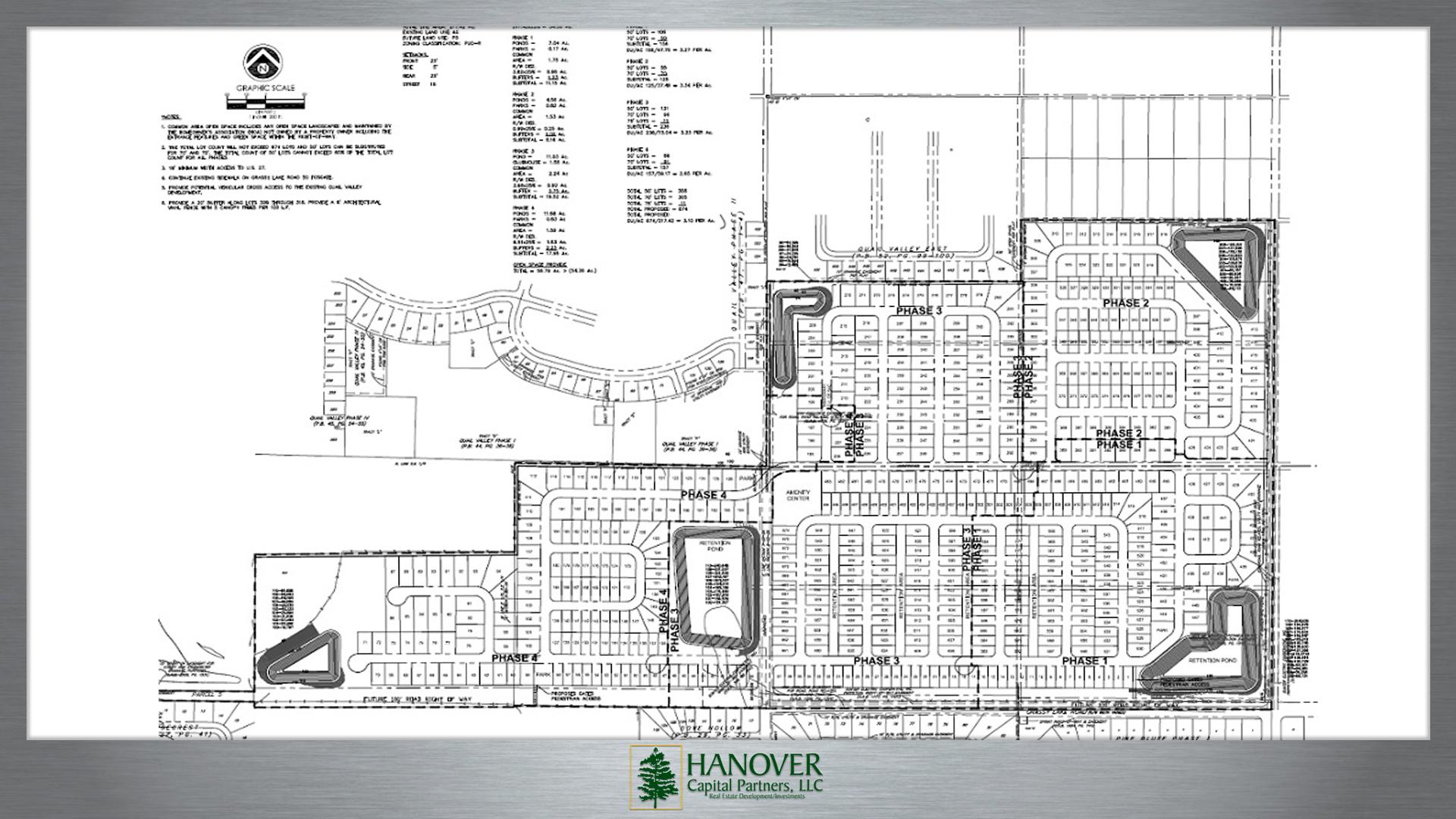 Ardmore Reserve Site Plan