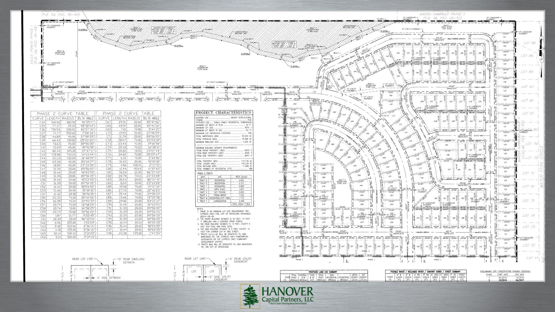 Cypress Oaks Phase II Site Plan