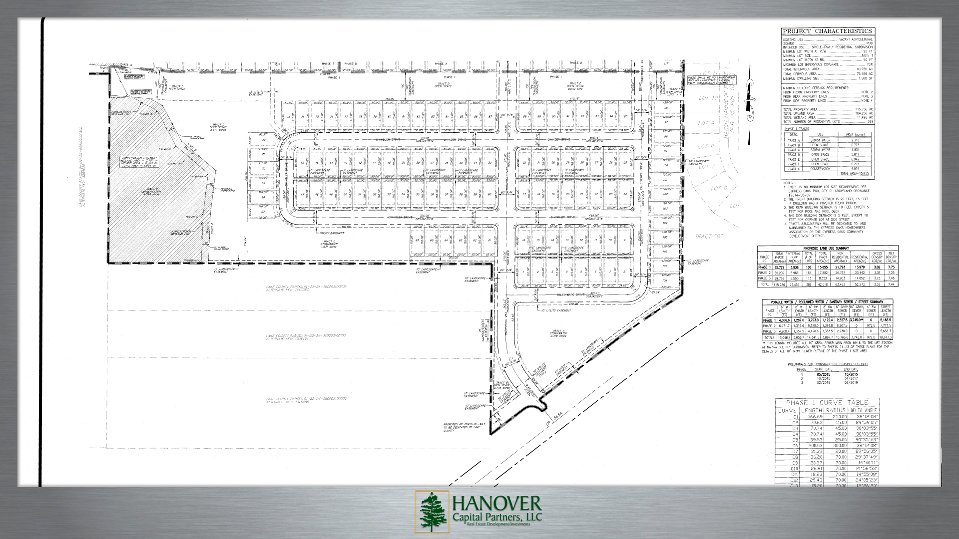 Cypress Oaks Phase I Site Plan
