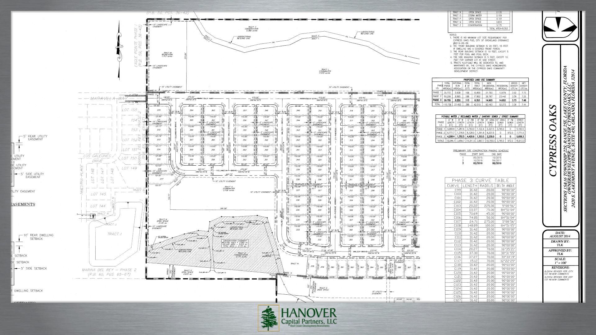 Cypress Oaks Phase III Site Plan