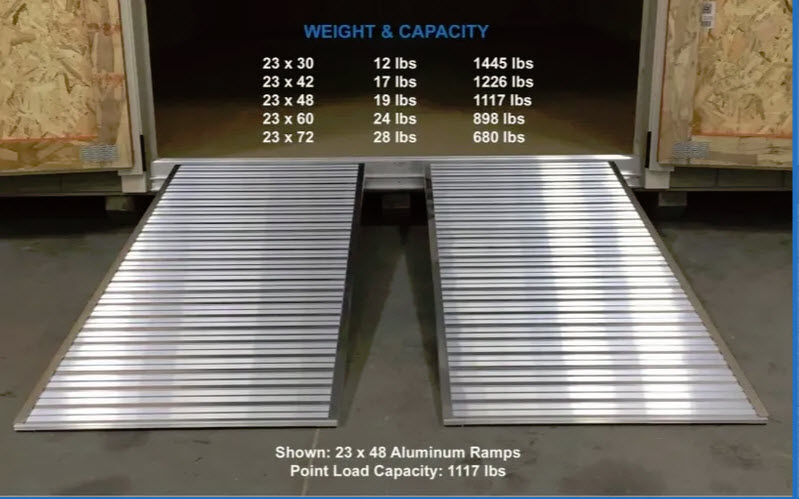 Ramp Capacity Pic.jpg