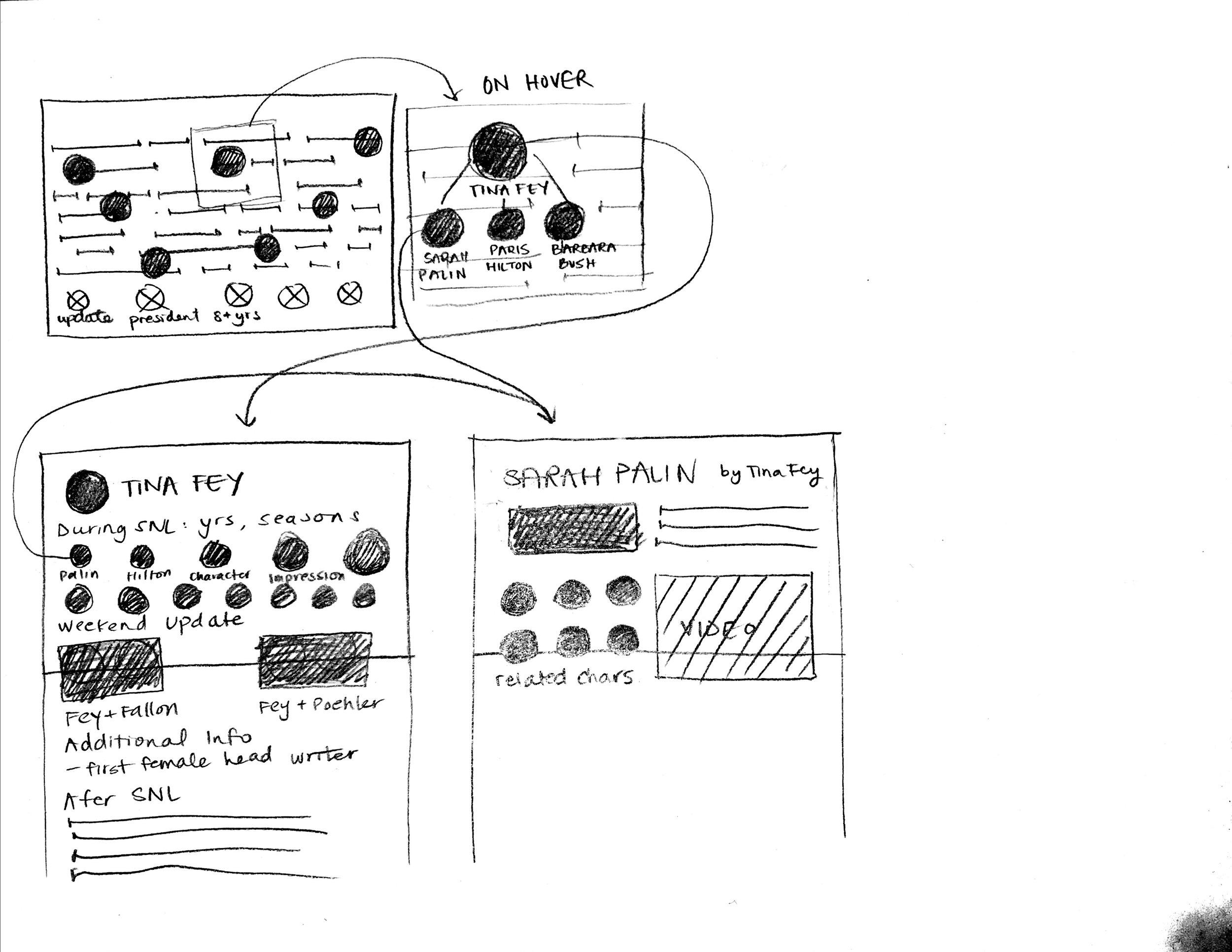 LFNY V4 Wireframes page 2.jpg