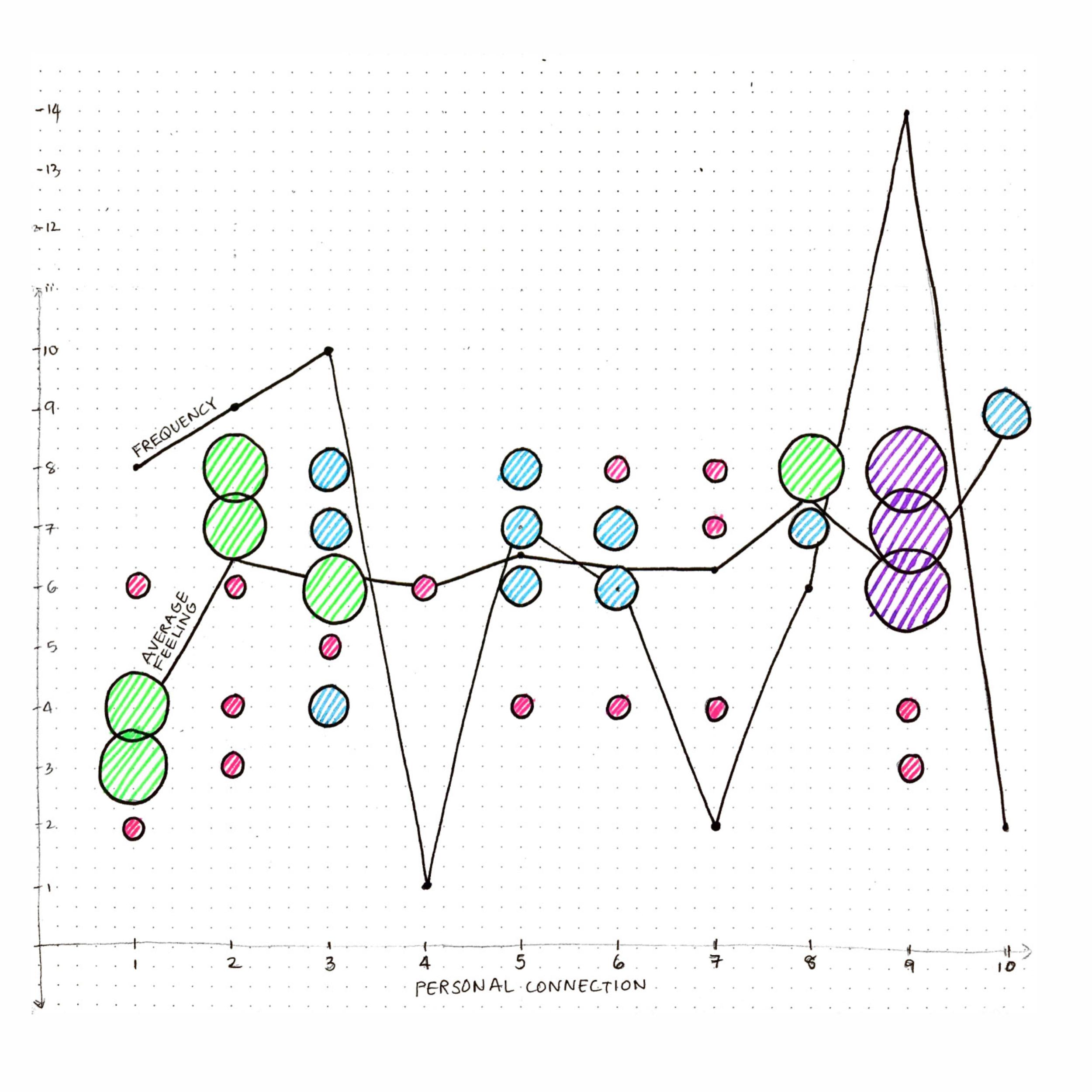 spotify_datavis-sketch-1.png