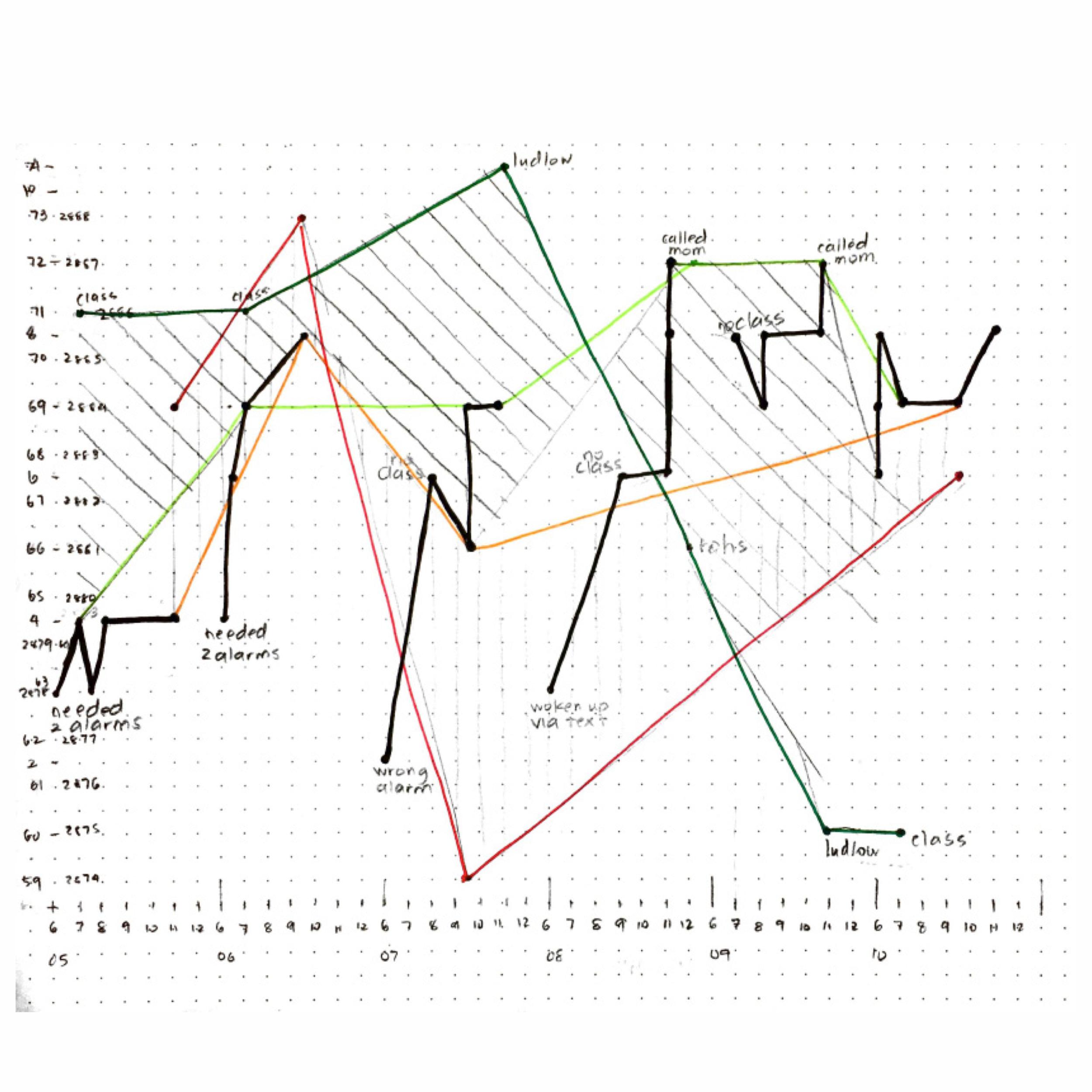 spotify_datavis-sketch-2.png