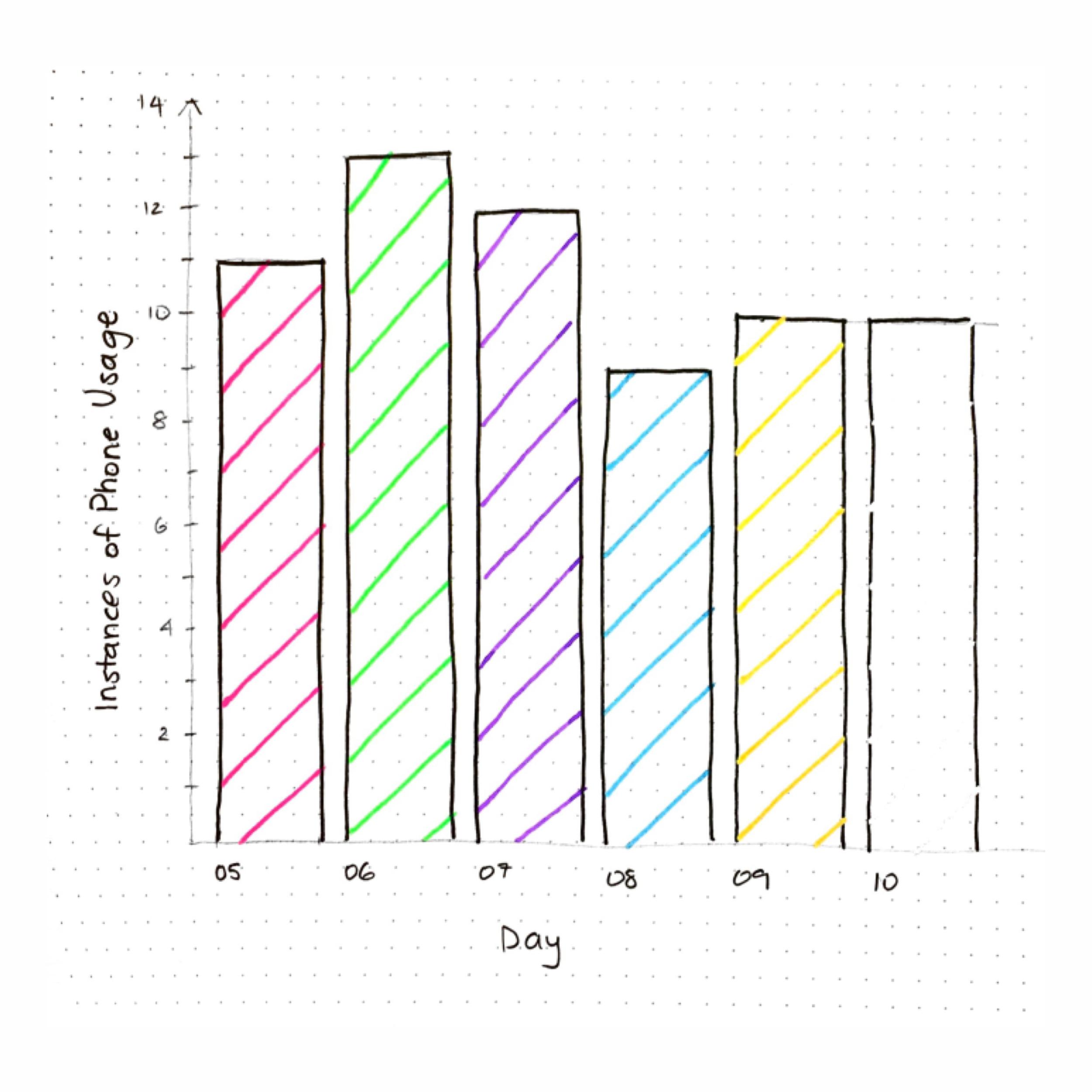 spotify_datavis-sketch-4.png
