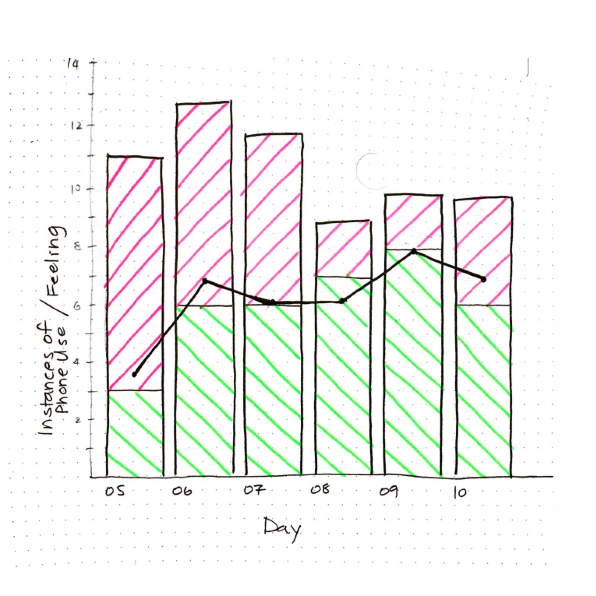 spotify_datavis-sketch-5.png