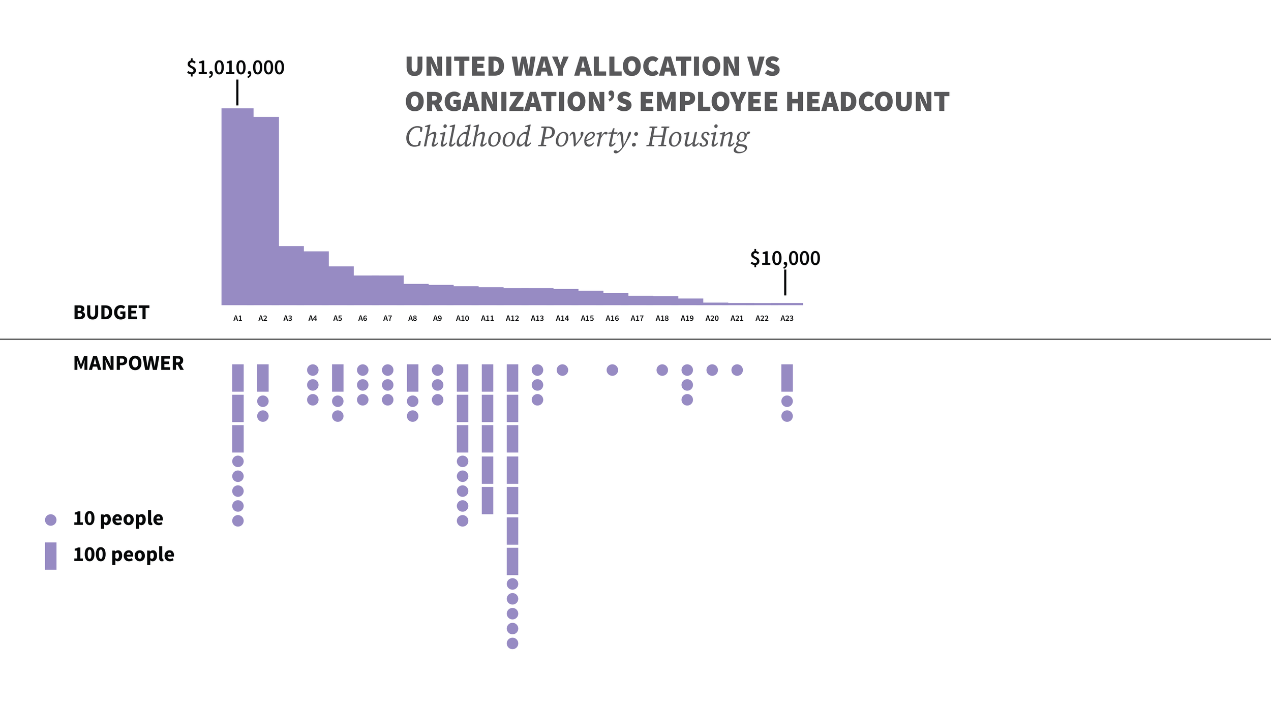 poverty_headcount_housing.png