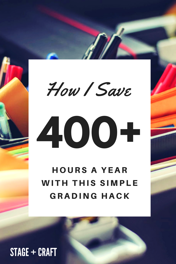 how to save time grading papers