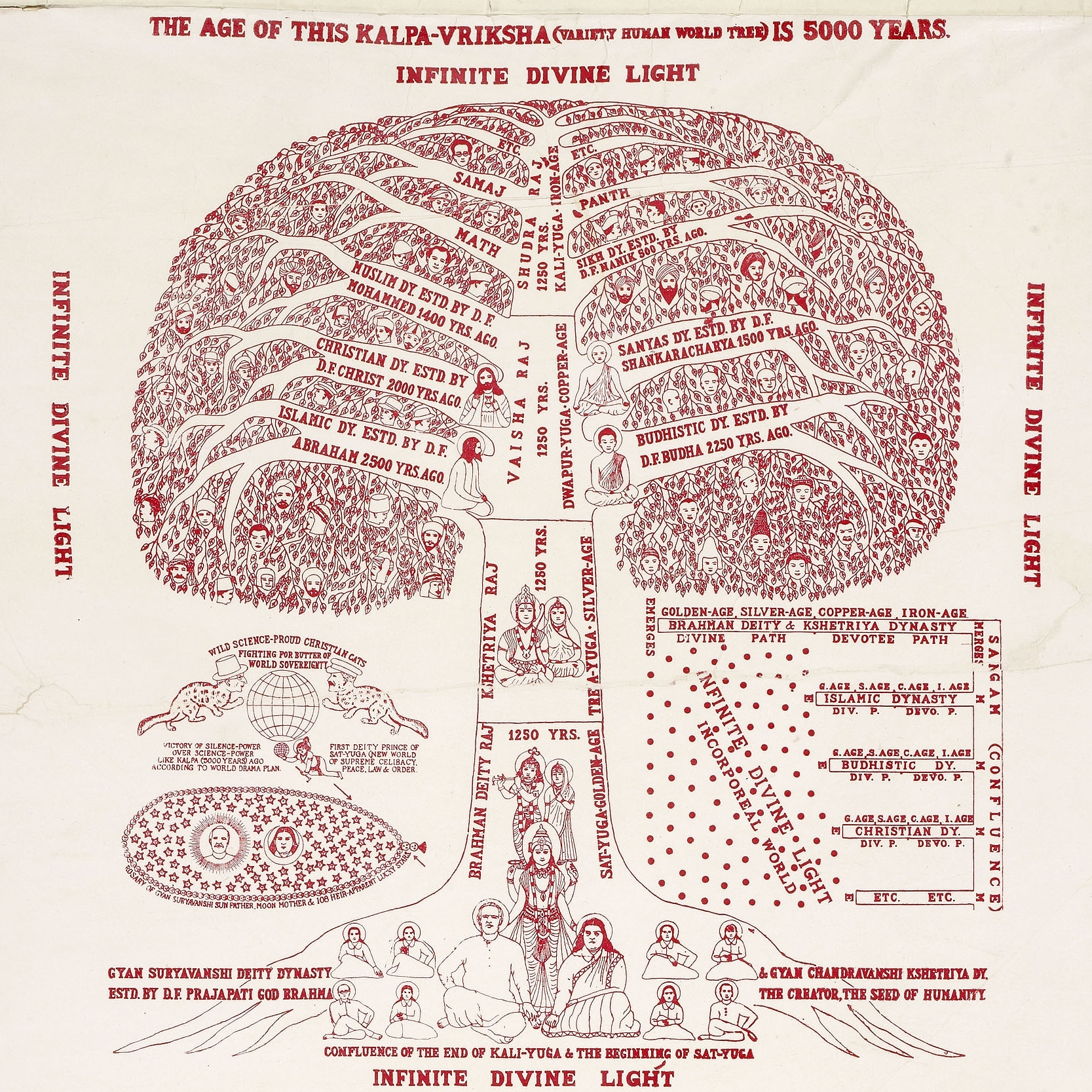 Tree 1942.jpg