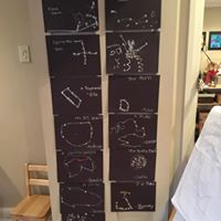 Our very own constellations