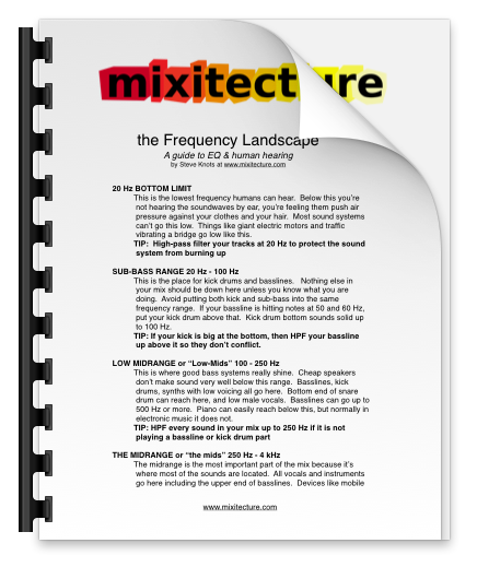 The Frequency Landscape - Learn your way around the range of human hearing, with words that make sense for the way people talk about music.