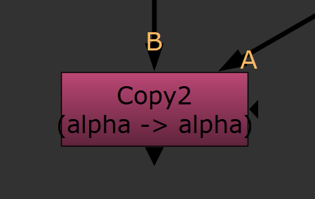 Copy shows you right there on the node what's going on. And that's my favourite thing about it !