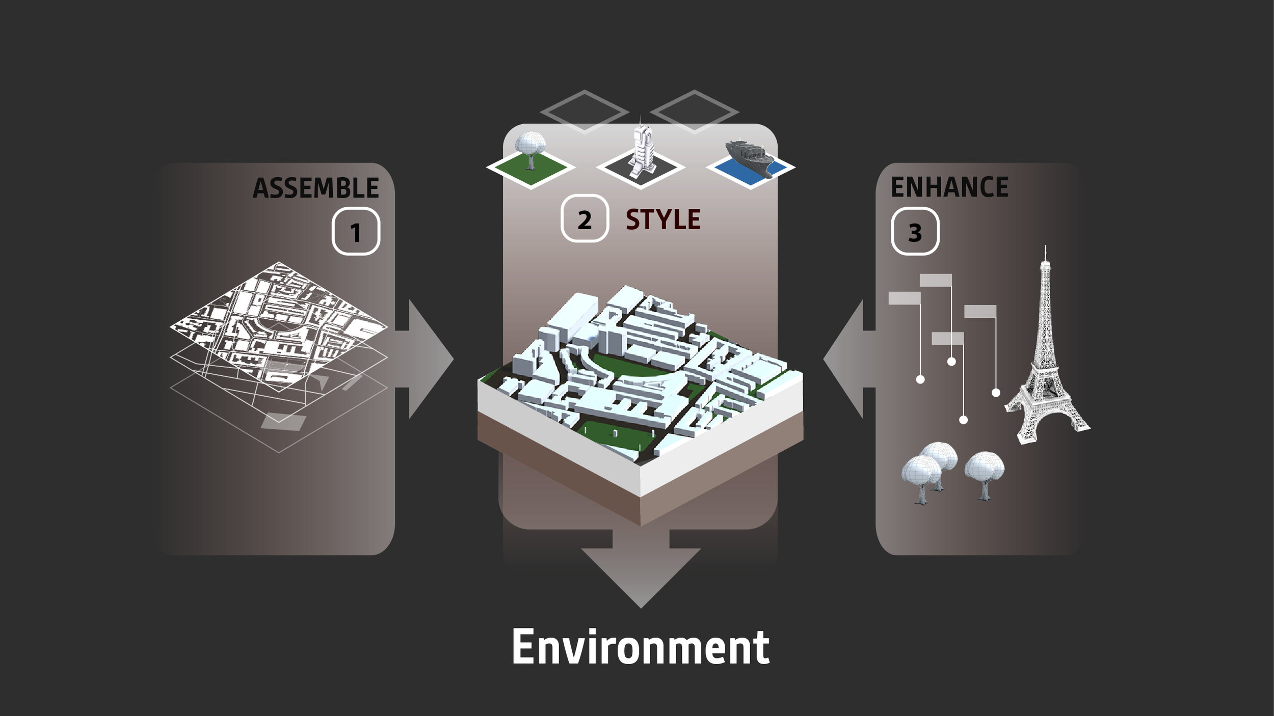 Map data + Themes & Styles + custom content = Your environment!